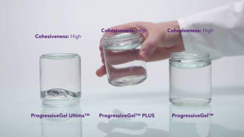 Rheological Properties Motiva Implants® Features